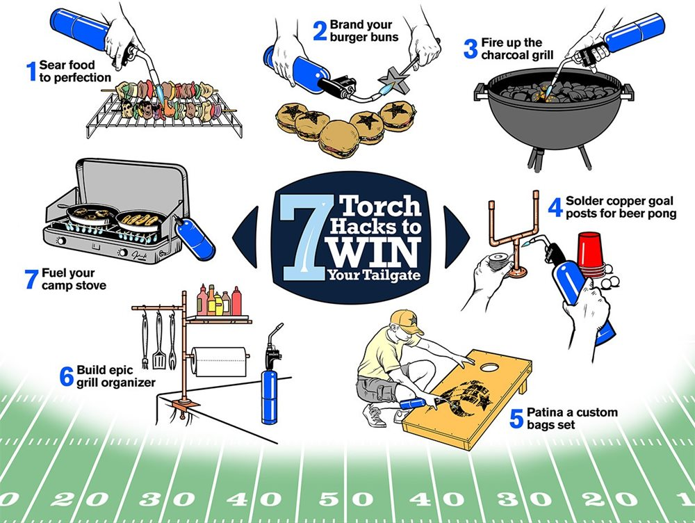 7 Torch Hacks to Win Your Tailgate